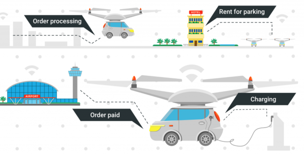Autonomous Service Providers: Robot-performed services in smart cities